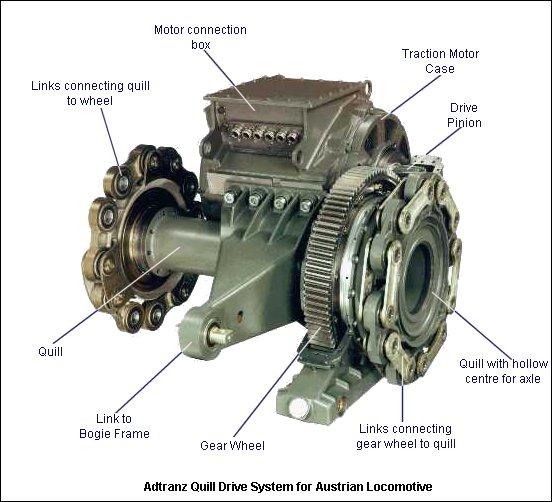 Index of szenasy villvont for Dc traction motor pdf