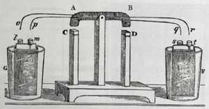 History - The invention of the electric motor 1800-1854